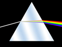 dispersionprism